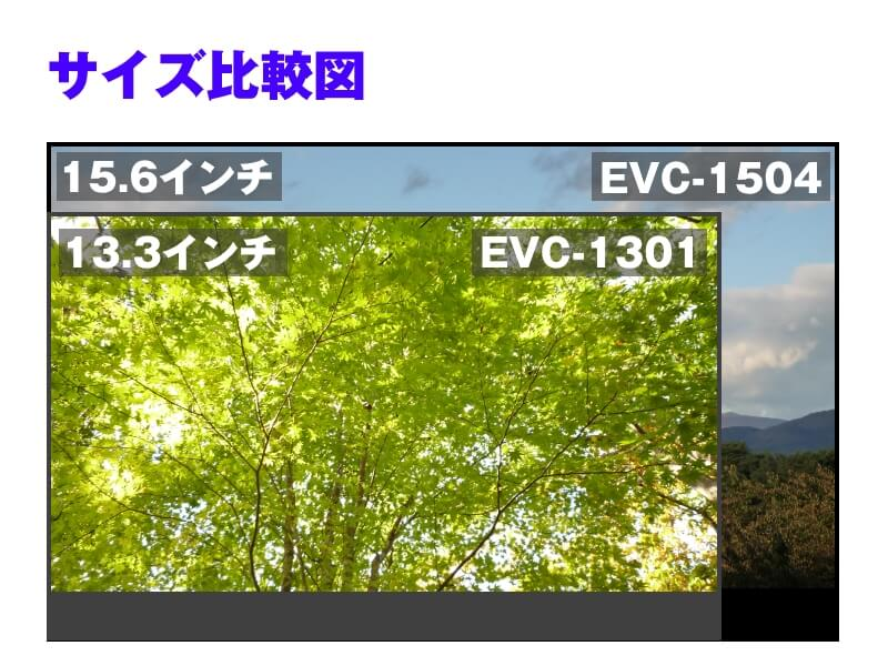 EVC サイズ比較図